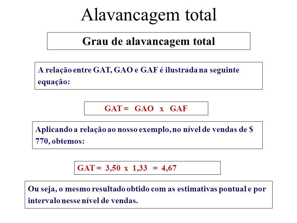 GAT = GAO x GAF Alavancagem total Grau de alavancagem total A relação entre GAT, GAO e GAF é ilustrada na seguinte equação: GAT = 3,50 x 1,33 = 4,67 A
