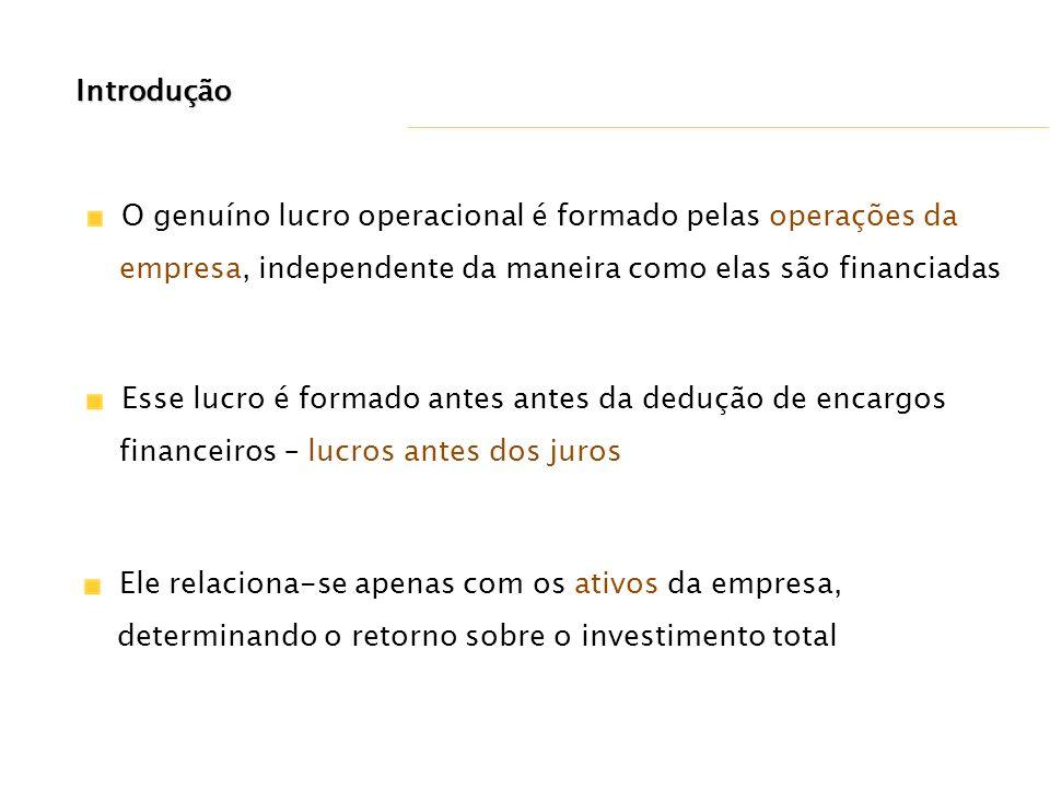 De acordo com a legislação brasileira, o lucro operacional é calculado após as despesas financeiras (equivocadamente) 8.1Resultado Operacional no Brasil Neste material, adota-se como critério a apuração do lucro operacional antes dos encargos financeiros Em essência, esse lucro equivale à remuneração oferecida a seus acionistas e credores lucro líquido despesa com juros