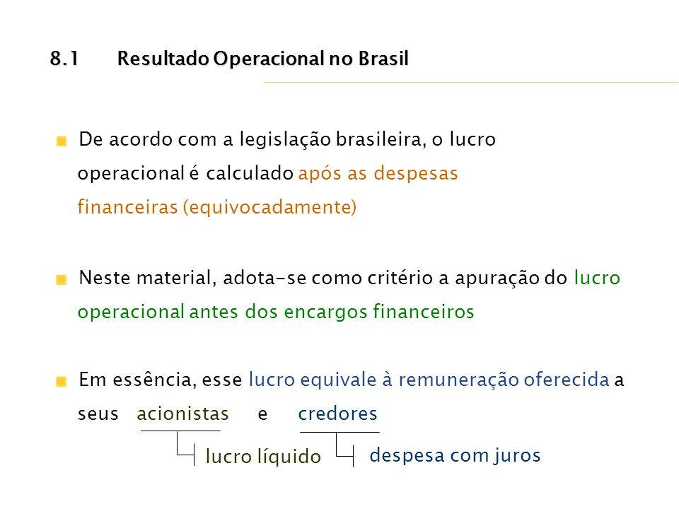 8.1Resultado Operacional no Brasil Receitas Operacionais de Vendas Custo dos Produtos VendidosLucro Bruto: Despesas com Vendas Despesas Gerais e Administrativas Despesas FinanceirasLucro Operacional Antes do (IR): Provisão para (IR) (34%)Lucro Líquido: $7.800,00) ($4.500,00) $ 3.300,00) ($ 460,00) ($ 980,00) ($ 370,00) $ 1.490,00) ($ 506,60) $ 983,40 Cia.
