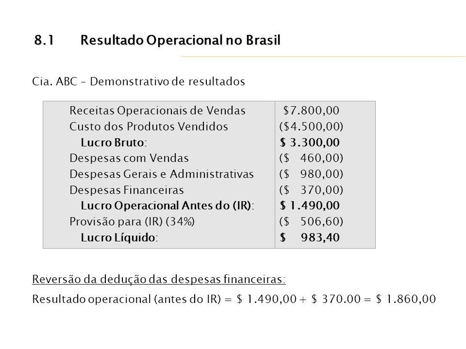 8.1Resultado Operacional no Brasil Receitas Operacionais de Vendas Custo dos Produtos VendidosLucro Bruto: Despesas com Vendas Despesas Gerais e Admin