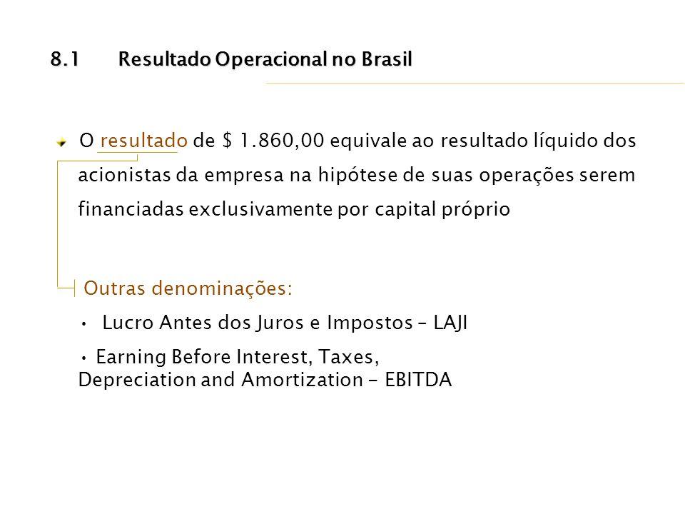 O resultado de $ 1.860,00 equivale ao resultado líquido dos acionistas da empresa na hipótese de suas operações serem financiadas exclusivamente por c