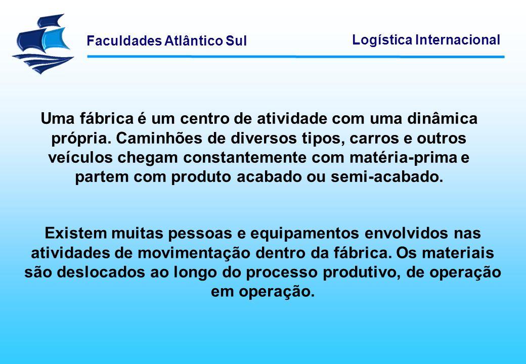 Faculdades Atlântico Sul Logística Internacional Os inputs de uma operação são transformados em outputs que, por sua vez, são os inputs da operação seguinte.