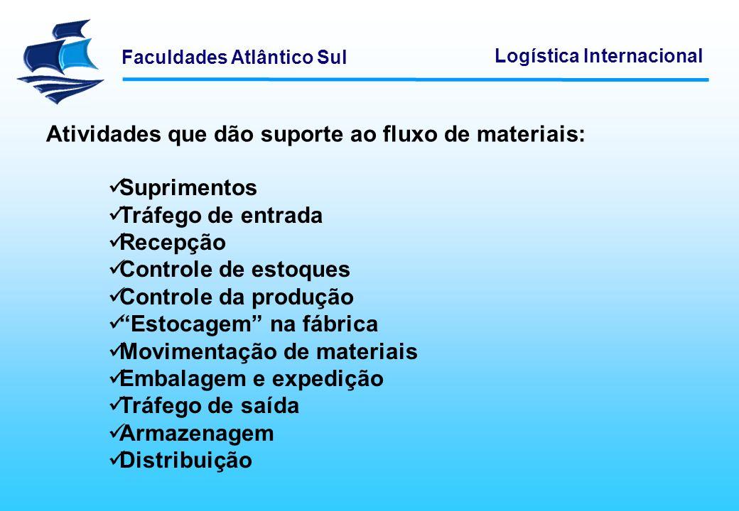 Faculdades Atlântico Sul Logística Internacional SUPRIMENTOS