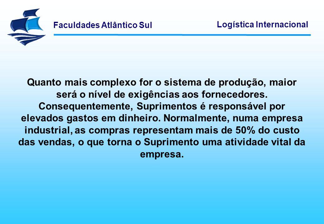 Faculdades Atlântico Sul Logística Internacional Como vimos, o impacto dos suprimentos nos resultados da empresa são de tal ordem que uma boa gestão pode permitir resultados excelentes e uma má gestão pode colocar a empresa numa situação muito difícil.