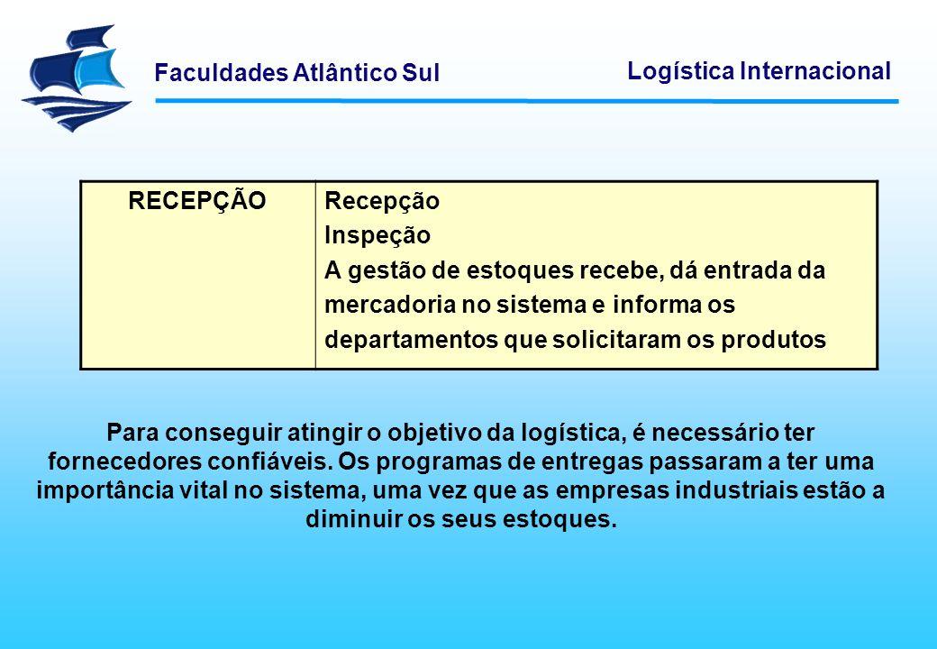 Faculdades Atlântico Sul Logística Internacional RELAÇÕES COM OS FORNECEDORES