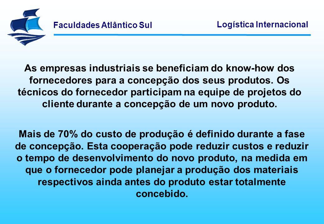 Faculdades Atlântico Sul Logística Internacional Fluxo de Materiais Cadeia de Abastecimento Internacional