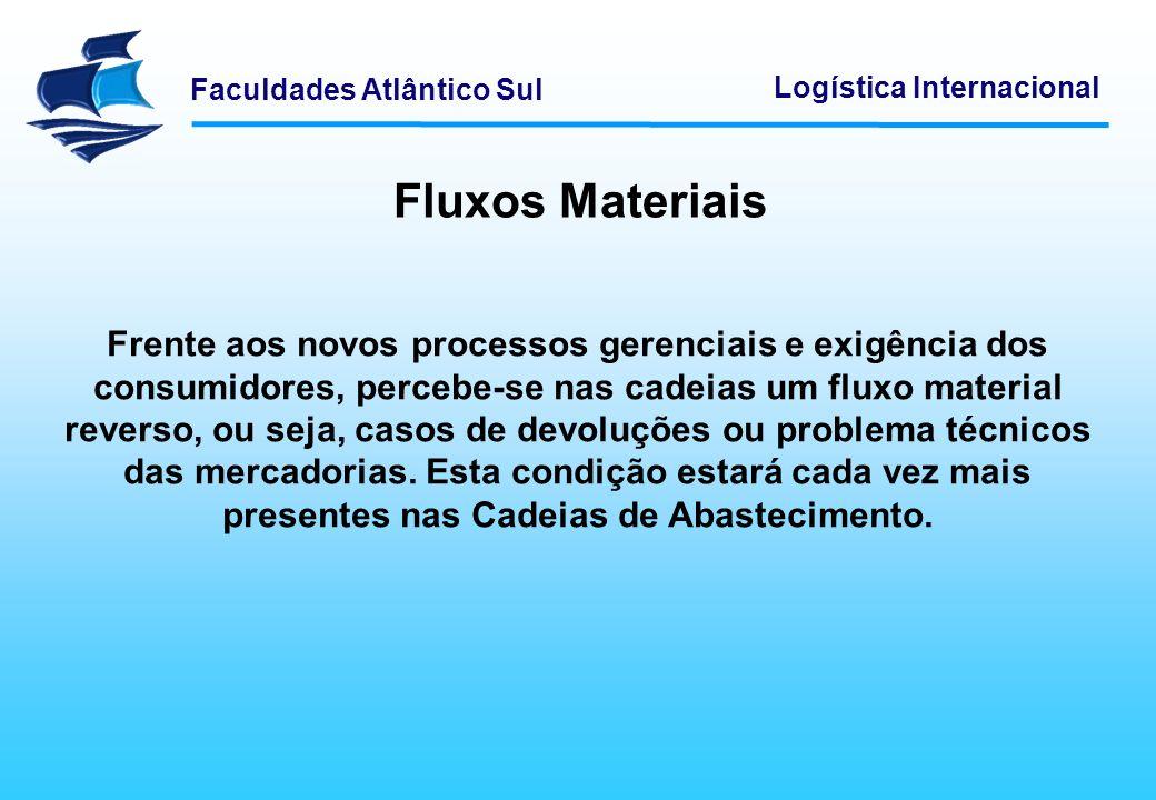 Faculdades Atlântico Sul Logística Internacional Fluxo Financeiro O fluxo financeiro é repassado do cliente para as empresas e fornecedores que integram toda a cadeia.