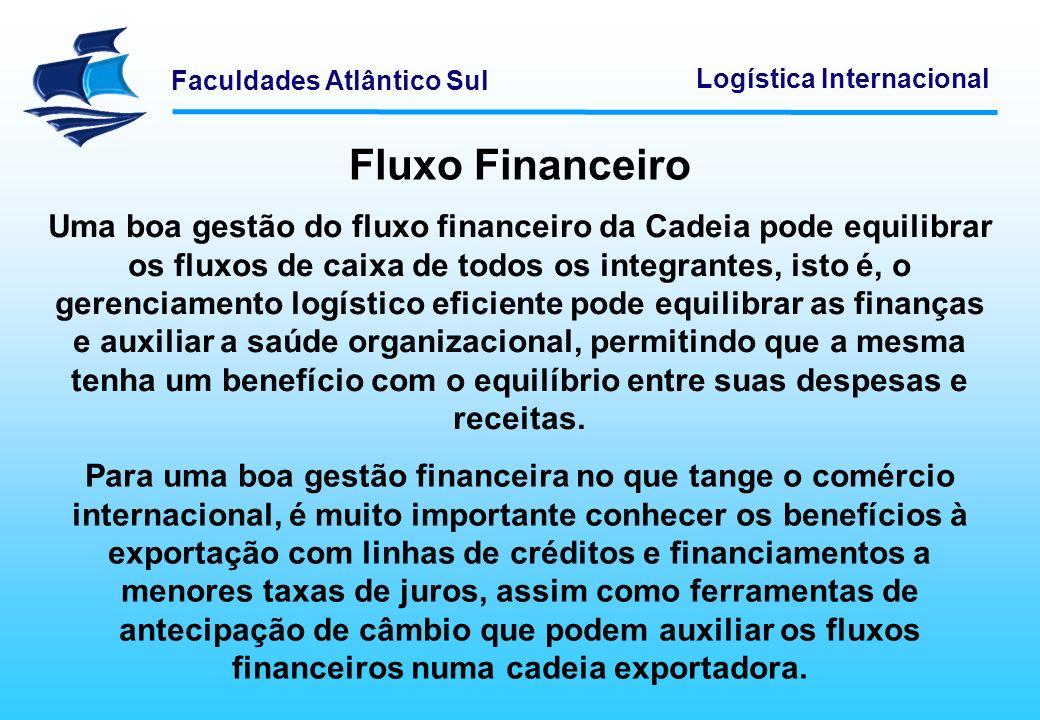 Faculdades Atlântico Sul Logística Internacional Fluxo Reverso Os processos de devoluções de mercadorias ou uma simples inversão nos demais fluxos podem chamar Logística invertida ou reversa.