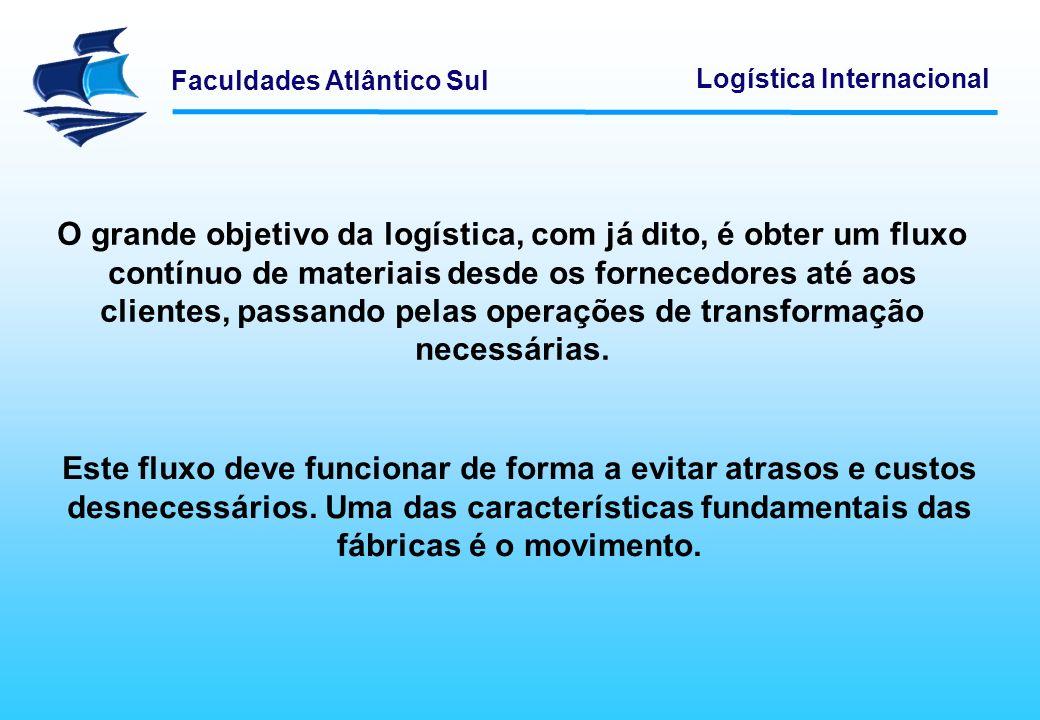 Faculdades Atlântico Sul Logística Internacional Uma fábrica é um centro de atividade com uma dinâmica própria.
