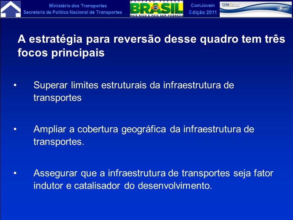 Ministério dos Transportes Secretaria de Política Nacional de Transportes ComJovem Edição 2011 A estratégia para reversão desse quadro tem três focos