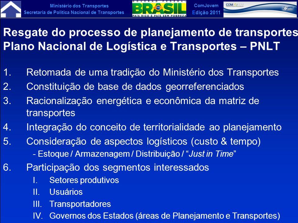 Ministério dos Transportes Secretaria de Política Nacional de Transportes ComJovem Edição 2011 Resgate do processo de planejamento de transportes Plan