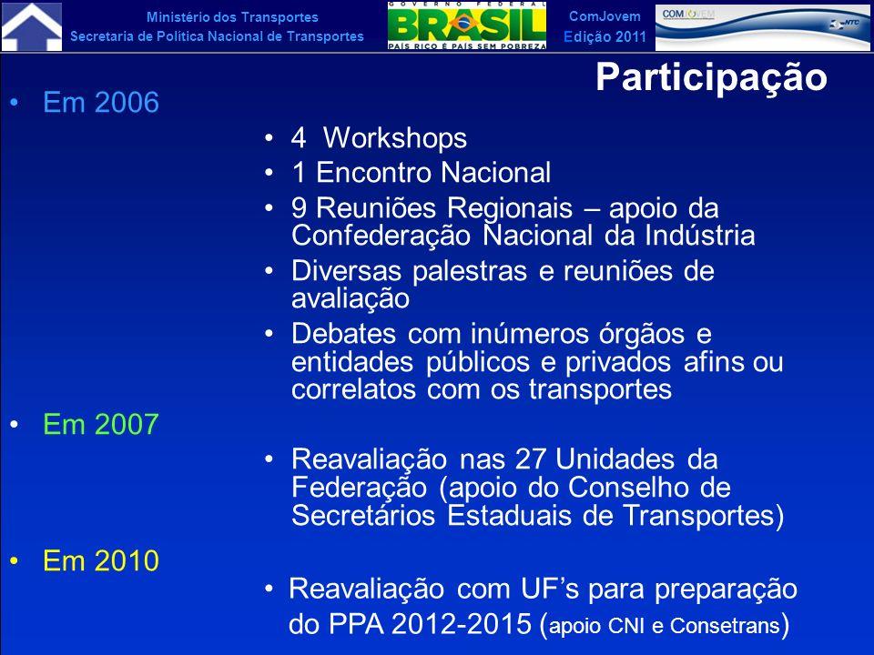Ministério dos Transportes Secretaria de Política Nacional de Transportes ComJovem Edição 2011 Em 2006 4 Workshops 1 Encontro Nacional 9 Reuniões Regi