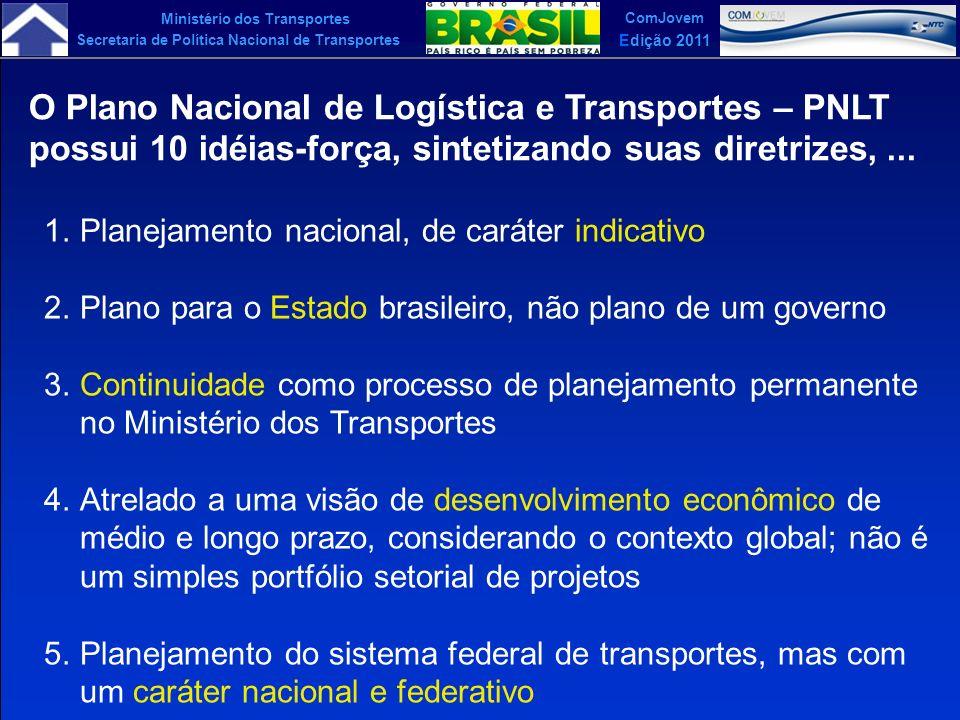 Ministério dos Transportes Secretaria de Política Nacional de Transportes ComJovem Edição 2011 O Plano Nacional de Logística e Transportes – PNLT poss