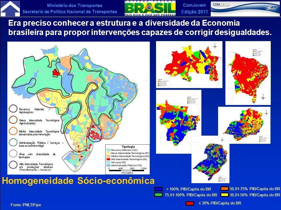 Ministério dos Transportes Secretaria de Política Nacional de Transportes ComJovem Edição 2011 75,01-100% PIB/Capita do BR 50,01-75% PIB/Capita do BR