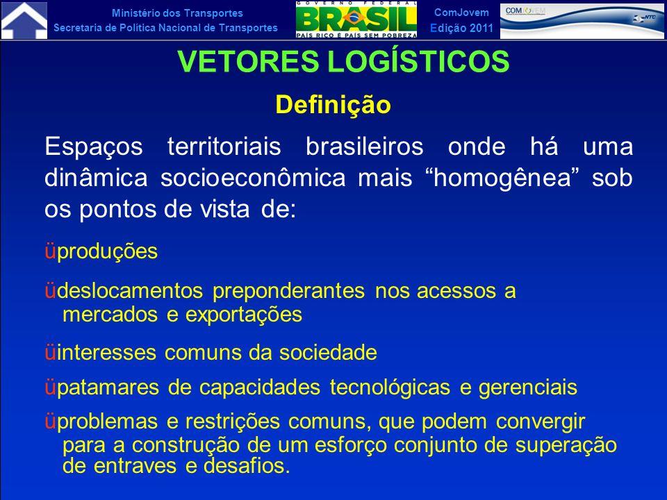 Ministério dos Transportes Secretaria de Política Nacional de Transportes ComJovem Edição 2011 Definição Espaços territoriais brasileiros onde há uma