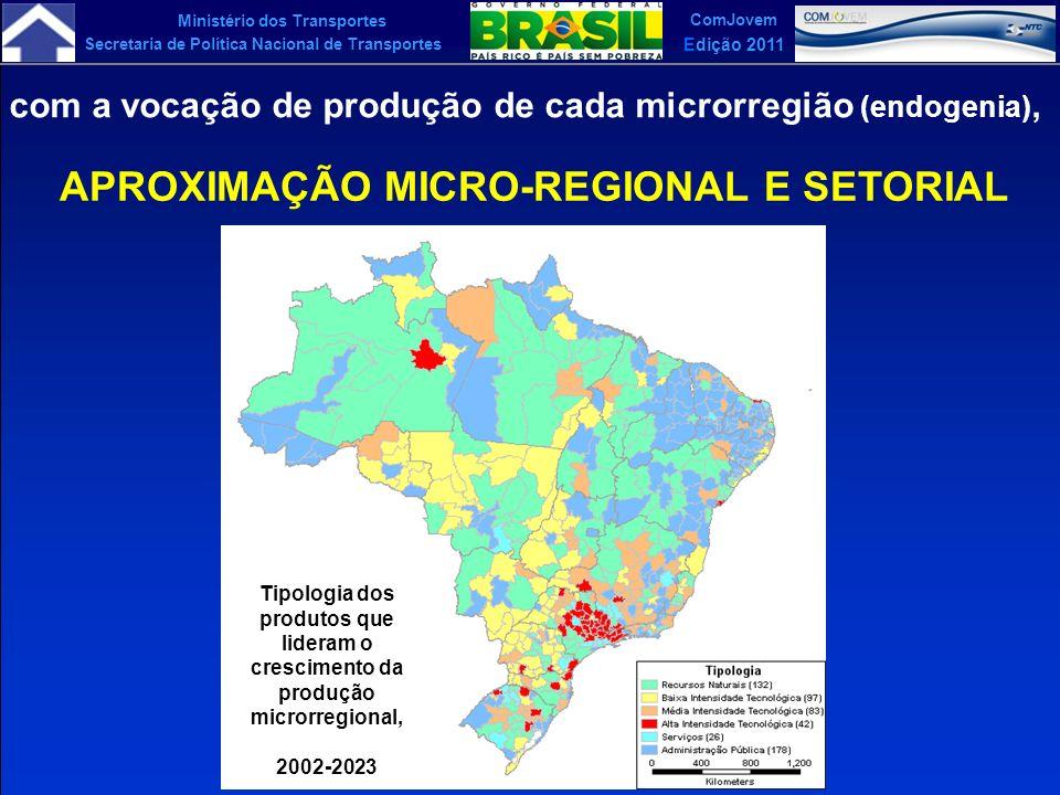 Ministério dos Transportes Secretaria de Política Nacional de Transportes ComJovem Edição 2011 com a vocação de produção de cada microrregião (endogen