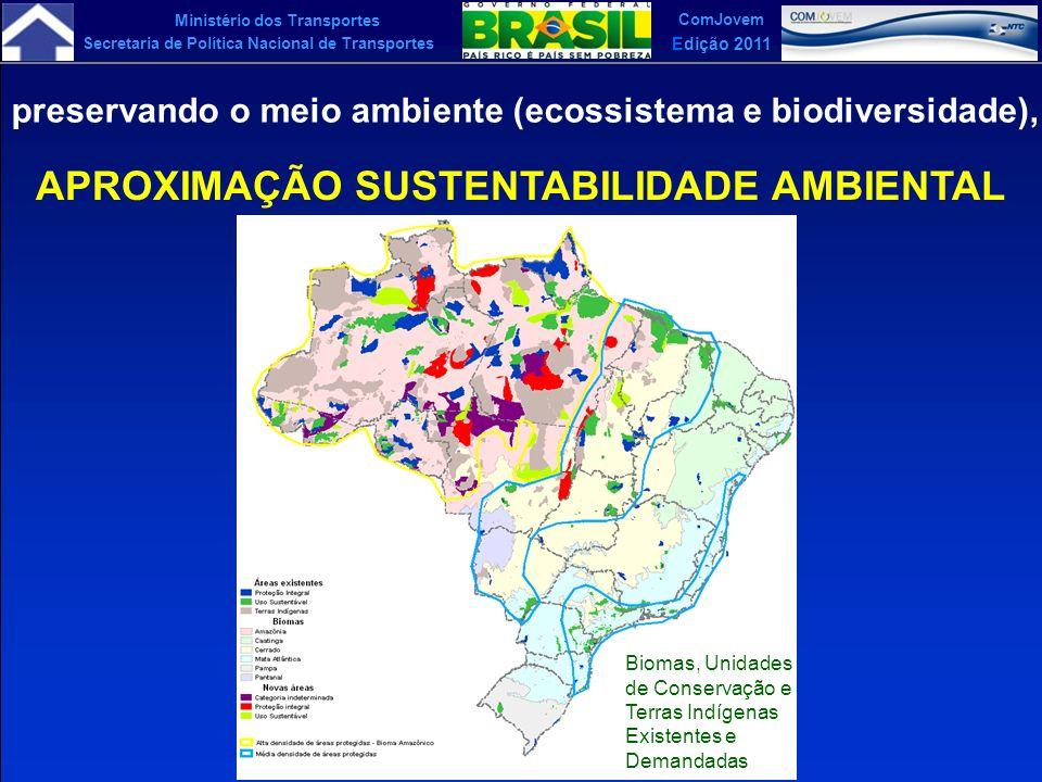 Ministério dos Transportes Secretaria de Política Nacional de Transportes ComJovem Edição 2011 preservando o meio ambiente (ecossistema e biodiversida