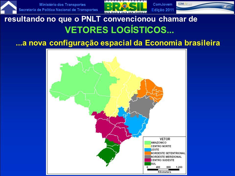 Ministério dos Transportes Secretaria de Política Nacional de Transportes ComJovem Edição 2011 resultando no que o PNLT convencionou chamar de VETORES