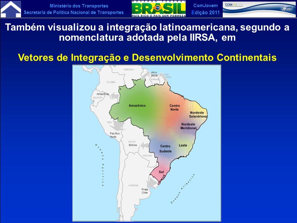 Ministério dos Transportes Secretaria de Política Nacional de Transportes ComJovem Edição 2011 Também visualizou a integração latinoamericana, segundo