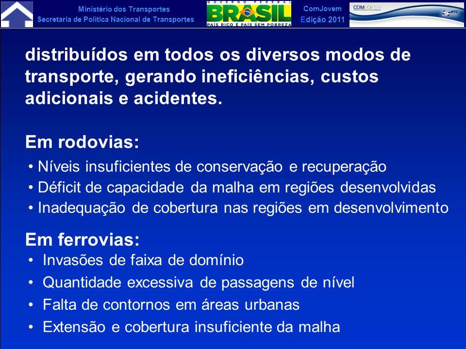 Ministério dos Transportes Secretaria de Política Nacional de Transportes ComJovem Edição 2011 ModalIndicadores Vetores Logísticos Total % do Modal Total BR Amazônico Centro- Norte Centro Sudeste Leste Nordeste Meridional Nordeste Setentrional Sul Aeroportuário Valor686.432854.8543.672.7202.709.904358.9863.261.0431.477.73713.021.676 4,48 % no Vetor2,423,264,504,041,8514,253,27- % do Modal no Brasil5,276,5628,2020,812,7625,0411,35100,00 Ferroviário Valor10.235.5009.366.71256.174.10736.308.0968.838.6756.815.60022.397.386150.136.076 51,63 % no Vetor36,0535,7368,8654,1445,4929,7949,49- % do Modal no Brasil6,826,2437,4224,185,894,5414,92100,00 Hidroviário Valor4.947.5774.683.0592.048.5641.511.250272.416161.2202.160.20415.784.290 5,43 % no Vetor17,4317,872,512,251,400,704,77- % do Modal no Brasil31,3429,6712,989,571,731,0213,69100,00 Portuário Valor1.015.2303.382.5188.112.46516.158.9701.568.5472.076.5706.618.55538.932.855 13,96 % no Vetor3,5812,909,9424,108,079,0814,62- % do Modal no Brasil2,618,6920,8441,504,035,3317,00100,00 Rodoviário Valor11.506.2126.353.35410.786.54310.142.6718.376.57710.038.46412.524.05469.727.875 23,98 % no Vetor40,5324,2413,2215,1243,1143,8727,67- % do Modal no Brasil16,509,1115,4714,5512,0114,4017,96100,00 Outros Valor-1.571.700780.000230.00014.568529.00080.2403.205.508 1,10 % no Vetor-6,000,960,340,072,310,18- % do Modal no Brasil-49,0324,337,180,4516,502,50100,00 Total Valor28.390.95126.212.19781.574.39967.060.89119.429.76922.881.89745.258.176290.808.280 % no Brasil9,769,0128,0523,066,687,8715,56100,00 Investimentos por Vetor Logístico e por Modal (R$ mil)