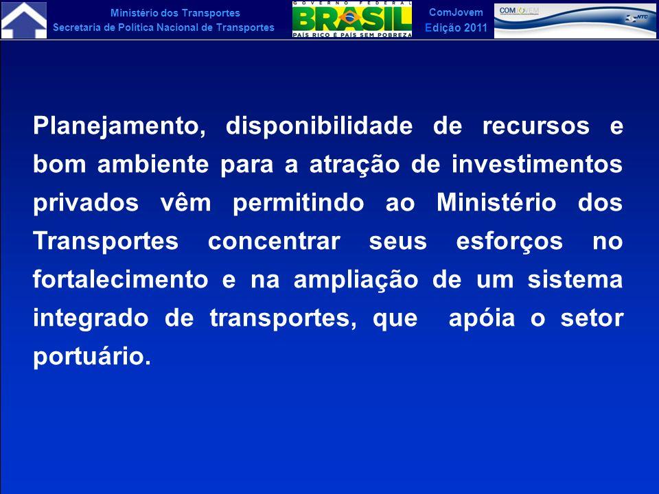 Ministério dos Transportes Secretaria de Política Nacional de Transportes ComJovem Edição 2011 Planejamento, disponibilidade de recursos e bom ambient