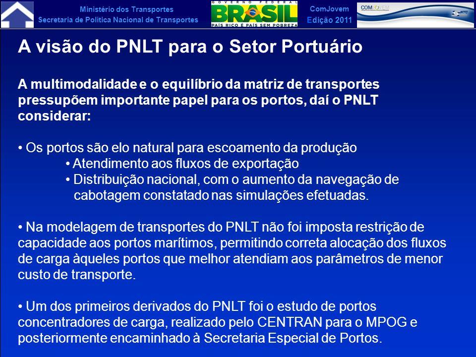 Ministério dos Transportes Secretaria de Política Nacional de Transportes ComJovem Edição 2011 A visão do PNLT para o Setor Portuário A multimodalidad