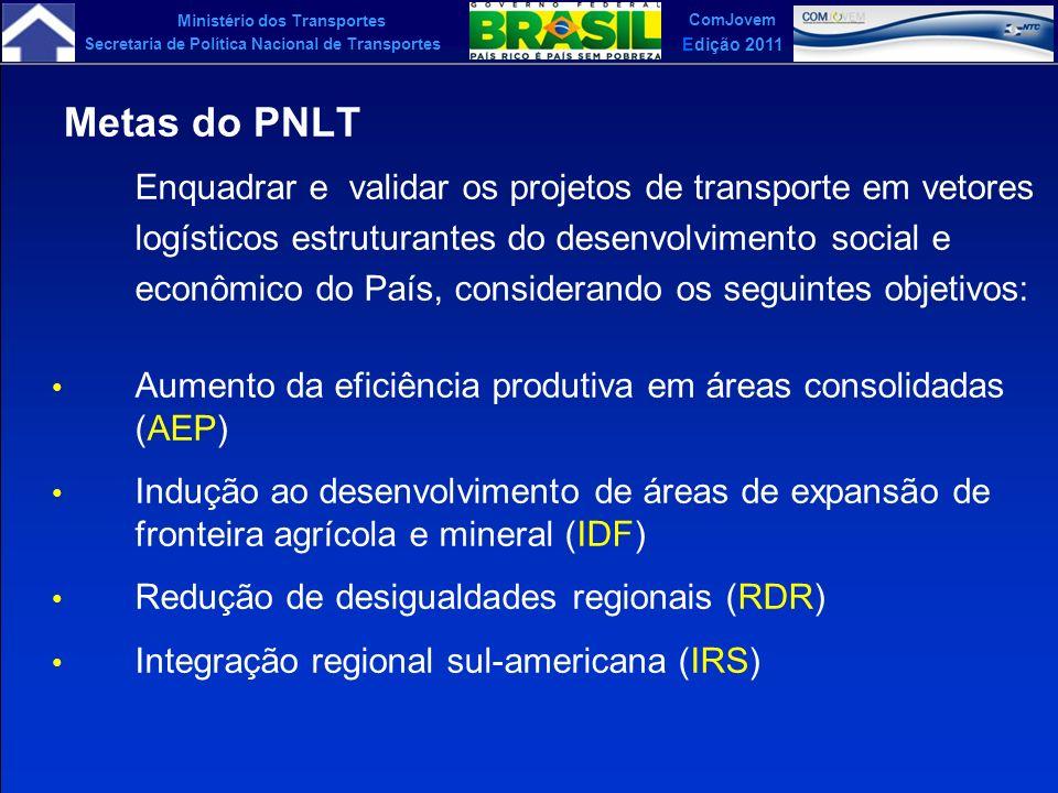 Ministério dos Transportes Secretaria de Política Nacional de Transportes ComJovem Edição 2011 Metas do PNLT Enquadrar e validar os projetos de transp