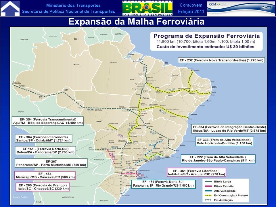 Ministério dos Transportes Secretaria de Política Nacional de Transportes ComJovem Edição 2011 Expansão da Malha Ferroviária EF - 151 (Ferrovia Norte-