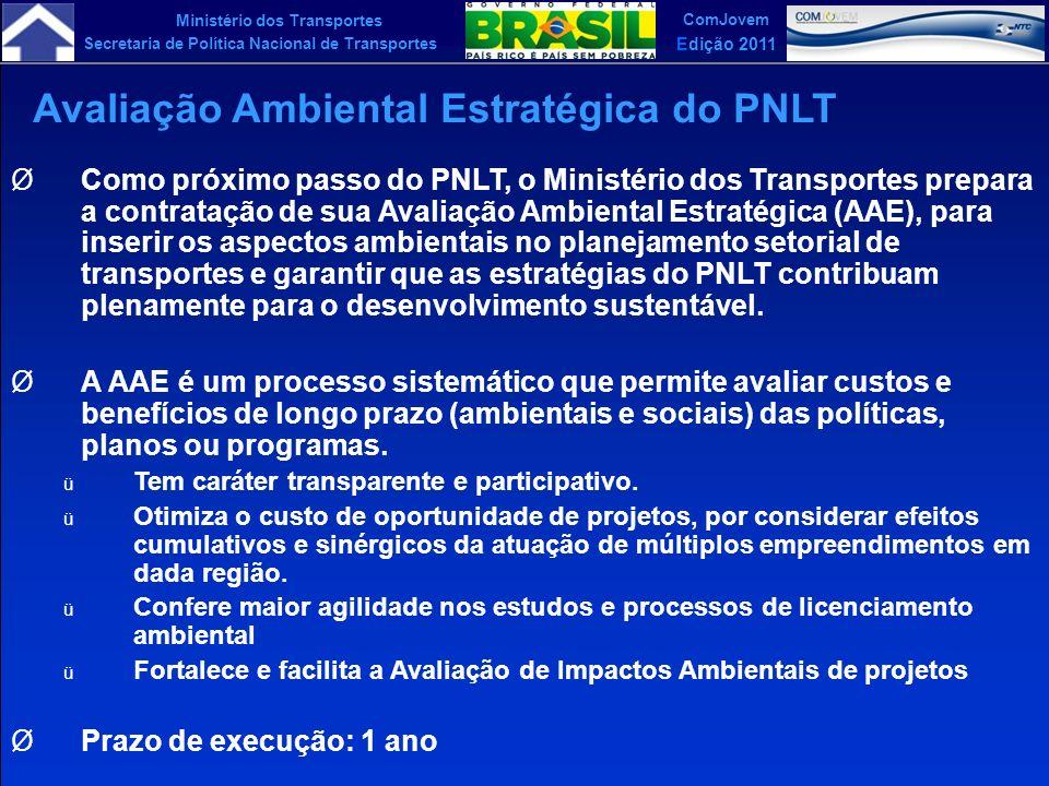 Ministério dos Transportes Secretaria de Política Nacional de Transportes ComJovem Edição 2011 ØComo próximo passo do PNLT, o Ministério dos Transport