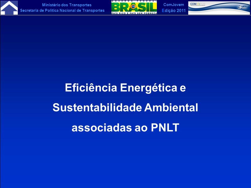 Ministério dos Transportes Secretaria de Política Nacional de Transportes ComJovem Edição 2011 Eficiência Energética e Sustentabilidade Ambiental asso