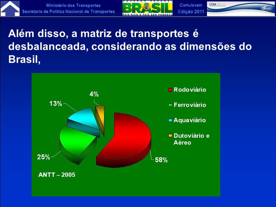 Ministério dos Transportes Secretaria de Política Nacional de Transportes ComJovem Edição 2011 ModalIndicadoresTotal % do Modal Total BR Amazônico Centro- Norte Centro Sudeste Leste Nordeste Meridional Nordeste Setentrional Sul Aeroportuário Valor1.464.372859.7798.107.6244.422.3201.272.9363.308.1563.023.32522.458.512 5,25 % no Vetor3,902,358,454,093,837,734,10- % do Modal no Brasil0,340,201,891,030,300,770,715,25 Ferroviário Valor16.191.9075.855.12468.399.87050.149.3069.942.17917.520.87833.927.030201.986.294 47,20 % no Vetor43,1416,0371,2746,3329,9440,9646,06- % do Modal no Brasil3,781,3715,9811,722,324,097,9347,20 Hidroviário Valor3.734.0755.421.17914.0005.329.492230.916819.9102.781.20418.330.776 4,28 % no Vetor9,9514,840,014,920,701,923,78- % do Modal no Brasil0,871,270,001,250,050,190,654,28 Portuário Valor998.2604.430.7187.473.67018.451.9704.552.1474.000.42011.106.95751.014.142 11,92 % no Vetor2,6612,137,7917,0513,719,3515,08- % do Modal no Brasil0,231,041,754,311,060,932,6011,92 Rodoviário Valor15.145.48518.397.73311.277.27823.875.77316.878.11316.628.30822.208.908124.411.498 29,07 % no Vetor40,3550,3511,7522,0650,8238,8730,15- % do Modal no Brasil3,544,302,645,583,943,895,1929,07 Outros Valor01.571.700700.0006.010.000334.568500.000617.2409.733.508 2,27 % no Vetor0,004,300,735,551,011,170,84- % do Modal no Brasil0,000,370,161,400,080,120,142,27 Total Valor37.534.09936.536.23395.972.442108.238.86133.210.85942.777.67273.664.664427.934.830 % no Brasil8,778,5422,4325,297,7610,0017,21100,00 Investimentos por Vetor Logístico e por Modal (R$ mil) Edição Agosto/2010 Brasil - Investimentos Gerais: R$ 219.000 (Total PNLT: R$ 428.153.830)