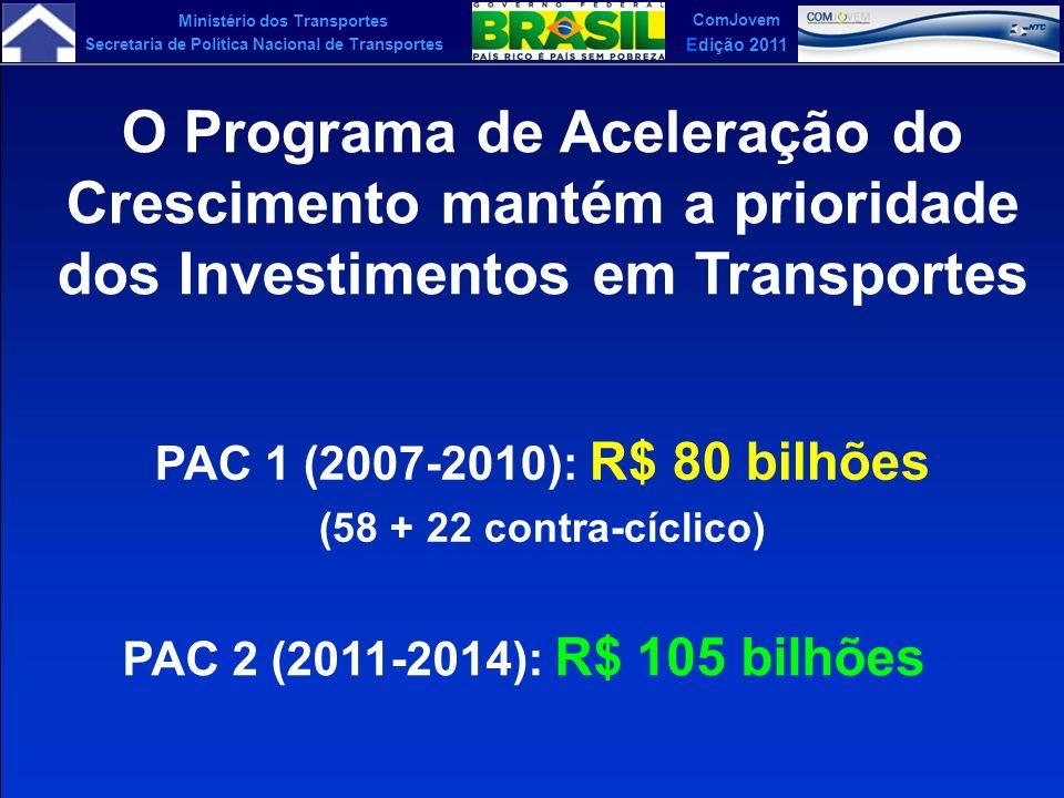 Ministério dos Transportes Secretaria de Política Nacional de Transportes ComJovem Edição 2011 O Programa de Aceleração do Crescimento mantém a priori