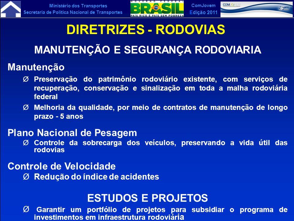 Ministério dos Transportes Secretaria de Política Nacional de Transportes ComJovem Edição 2011 DIRETRIZES - RODOVIAS MANUTENÇÃO E SEGURANÇA RODOVIARIA