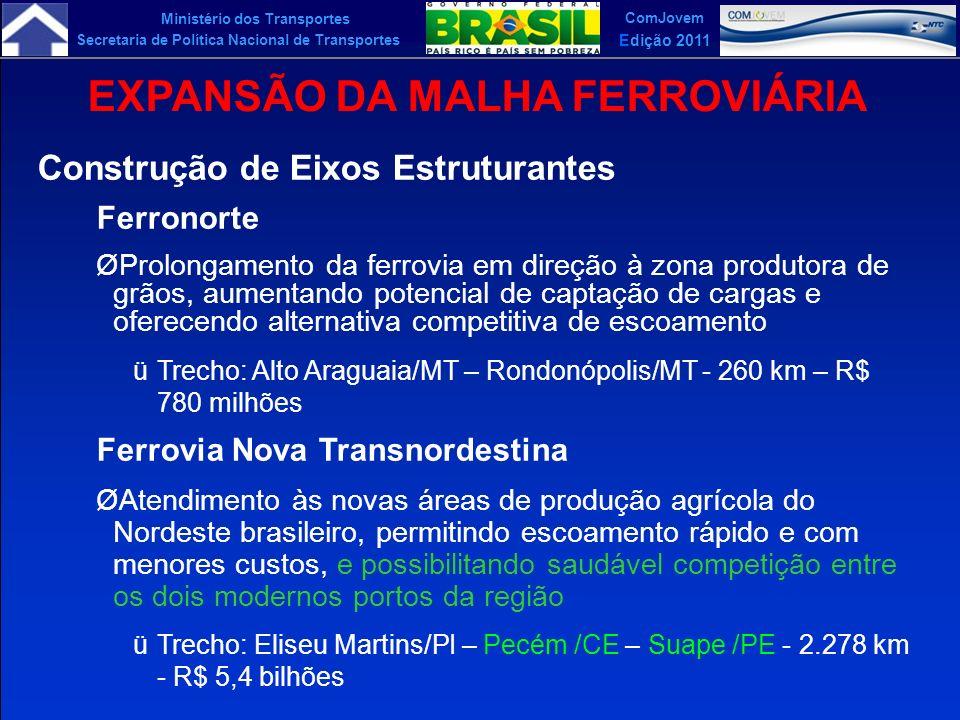 Ministério dos Transportes Secretaria de Política Nacional de Transportes ComJovem Edição 2011 EXPANSÃO DA MALHA FERROVIÁRIA Construção de Eixos Estru