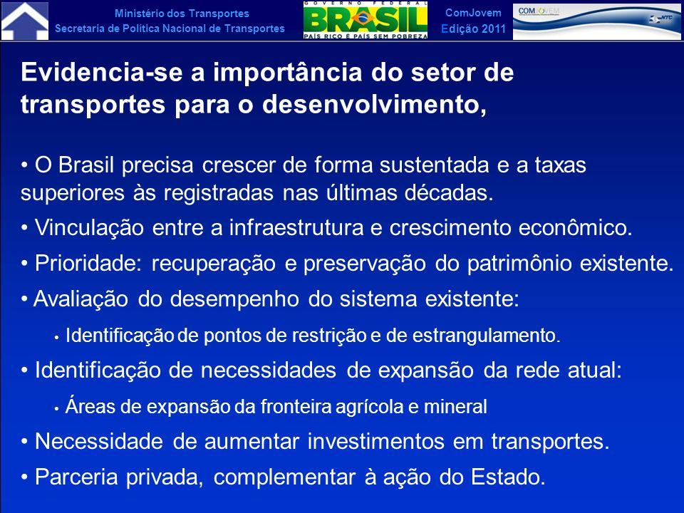 Ministério dos Transportes Secretaria de Política Nacional de Transportes ComJovem Edição 2011 Também visualizou a integração latinoamericana, segundo a nomenclatura adotada pela IIRSA, em Vetores de Integração e Desenvolvimento Continentais