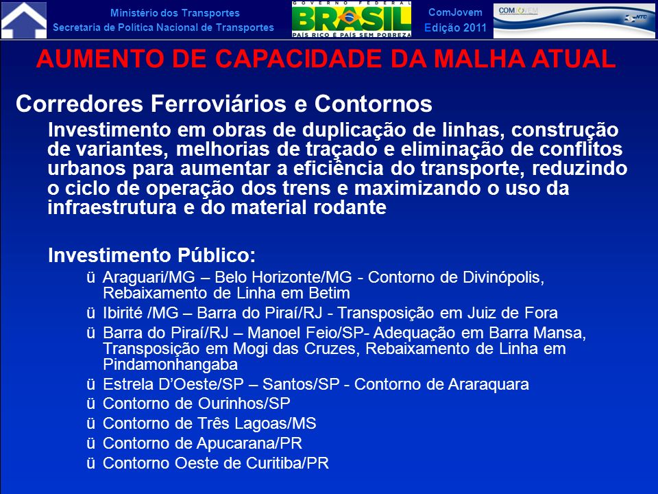 Ministério dos Transportes Secretaria de Política Nacional de Transportes ComJovem Edição 2011 AUMENTO DE CAPACIDADE DA MALHA ATUAL Corredores Ferrovi