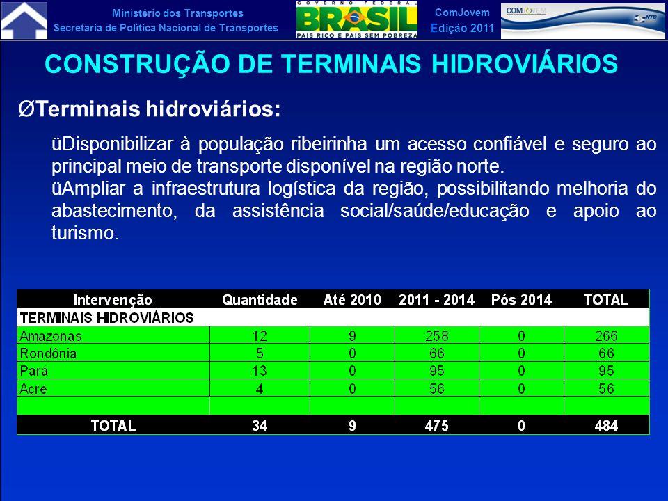 Ministério dos Transportes Secretaria de Política Nacional de Transportes ComJovem Edição 2011 CONSTRUÇÃO DE TERMINAIS HIDROVIÁRIOS ØTerminais hidrovi