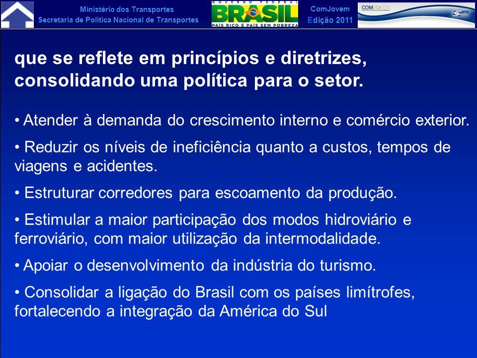Ministério dos Transportes Secretaria de Política Nacional de Transportes ComJovem Edição 2011 Valor Bruto da Produção (VBP) em 2002 e 2023 - Preços de 2005 em R$ Milhões - Brasil Setores da Economia Tipo de Estatística Valor Bruto da Produção em 2002 Valor Bruto da Produção em 2023 Evol % aa no período de 2002 a 2023 Abs% ExpAbs% Exp Agronegócio In Natura Abs246.9046,93379.6458,592,07 % s/Total BR7,28-5,59-(1,25) Transformado Abs412.78620,95789.67725,313,14 % s/Total BR12,17-11,63-(0,22) Total Abs659.68915,701.169.32319,882,76 % s/Total BR19,44-17,22-(0,58) Minérios In Natura Abs19.94357,0499.90861,467,98 % s/Total BR0,59-1,47-4,47 Transformado Abs227.8316,54411.8537,932,86 % s/Total BR6,72-6,06-(0,48) Total Abs247.77410,61511.76118,383,51 % s/Total BR7,30-7,54-0,15 Indústria Transformação Total Abs835.47313,391.994.20920,994,23 % s/Total BR24,63-29,37-0,84 Serviços, Comércio e Comércio Civil Total Abs1.291.659-2.407.647-3,01 % s/Total BR38,07-35,45-(0,34) Administração Pública Total Abs358.146-707.778-3,30 % s/Total BR10,56-10,42-(0,06) Total do Valor Bruto da Produção Total Abs 3.392.7418,126.790.71813,163,36 % Total BR100,00- -0,00
