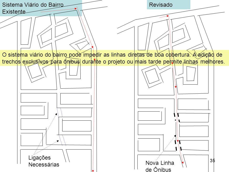 35 Sistema Viário do Bairro Existente O sistema viário do bairro pode impedir as linhas diretas de boa cobertura. A adição de trechos exclusivos para