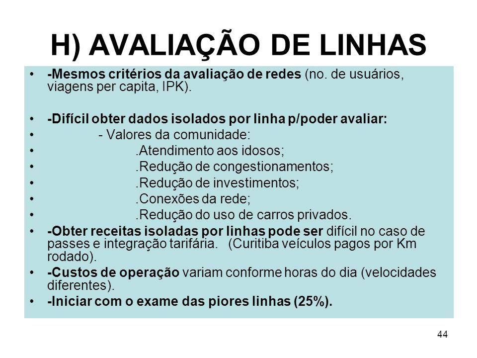 44 H) AVALIAÇÃO DE LINHAS -Mesmos critérios da avaliação de redes (no. de usuários, viagens per capita, IPK). -Difícil obter dados isolados por linha