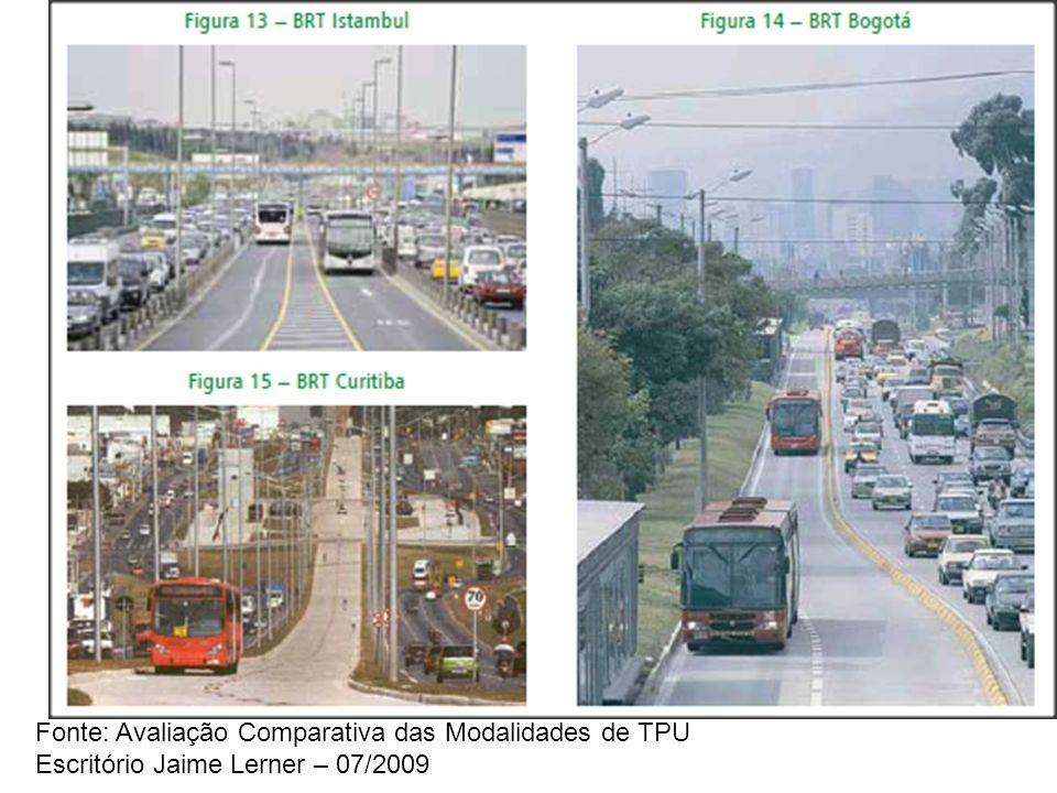 Fonte: Avaliação Comparativa das Modalidades de TPU Escritório Jaime Lerner – 07/2009