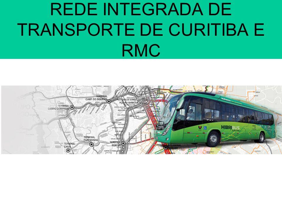 REDE INTEGRADA DE TRANSPORTE DE CURITIBA E RMC