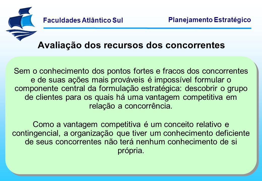 Faculdades Atlântico Sul Planejamento Estratégico Avaliação dos recursos dos concorrentes Sem o conhecimento dos pontos fortes e fracos dos concorrent