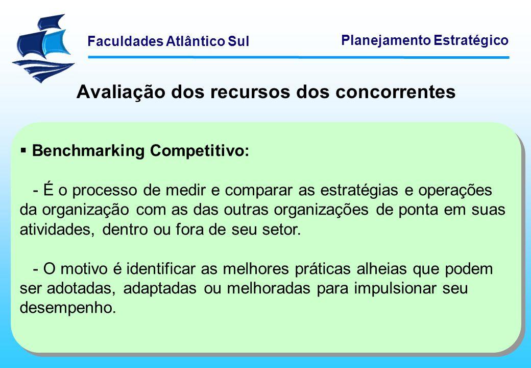 Faculdades Atlântico Sul Planejamento Estratégico Avaliação dos recursos dos concorrentes Benchmarking Competitivo: - É o processo de medir e comparar