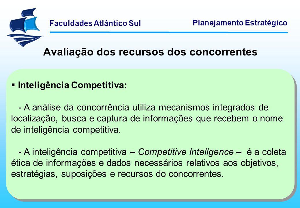 Faculdades Atlântico Sul Planejamento Estratégico Avaliação dos recursos dos concorrentes Inteligência Competitiva: - A análise da concorrência utiliz
