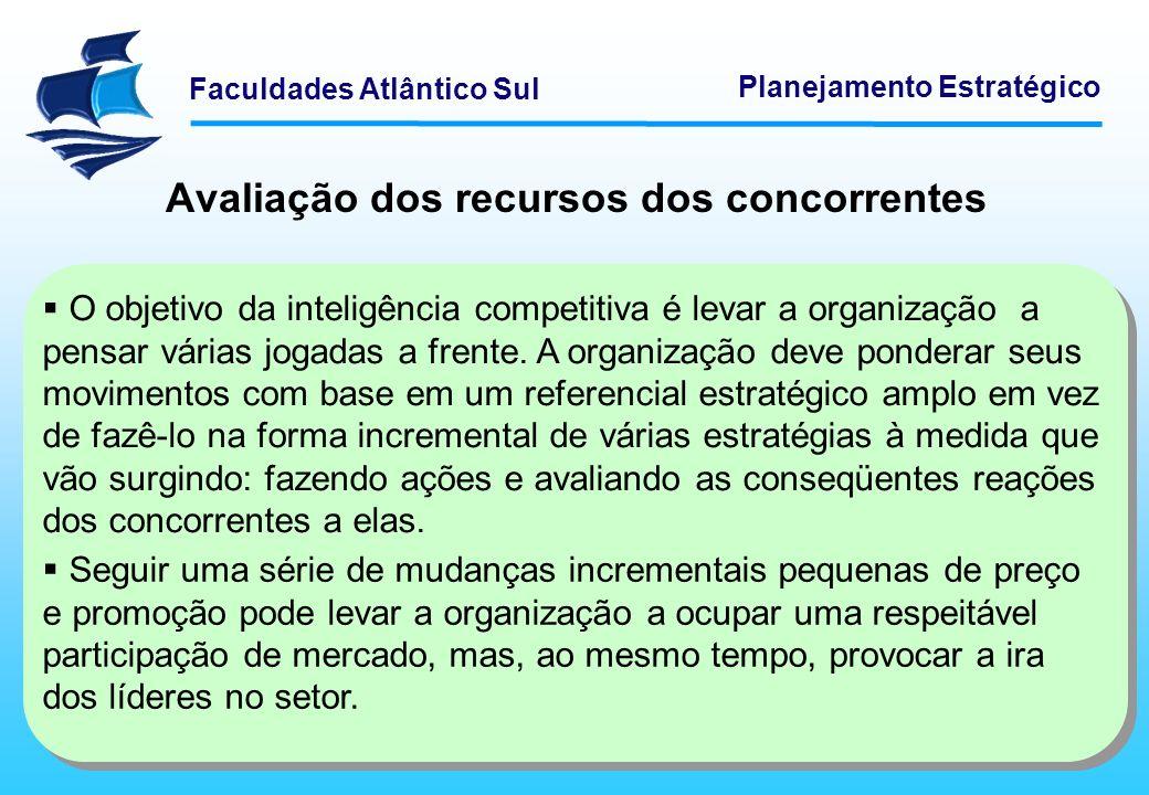 Faculdades Atlântico Sul Planejamento Estratégico Avaliação dos recursos dos concorrentes O objetivo da inteligência competitiva é levar a organização