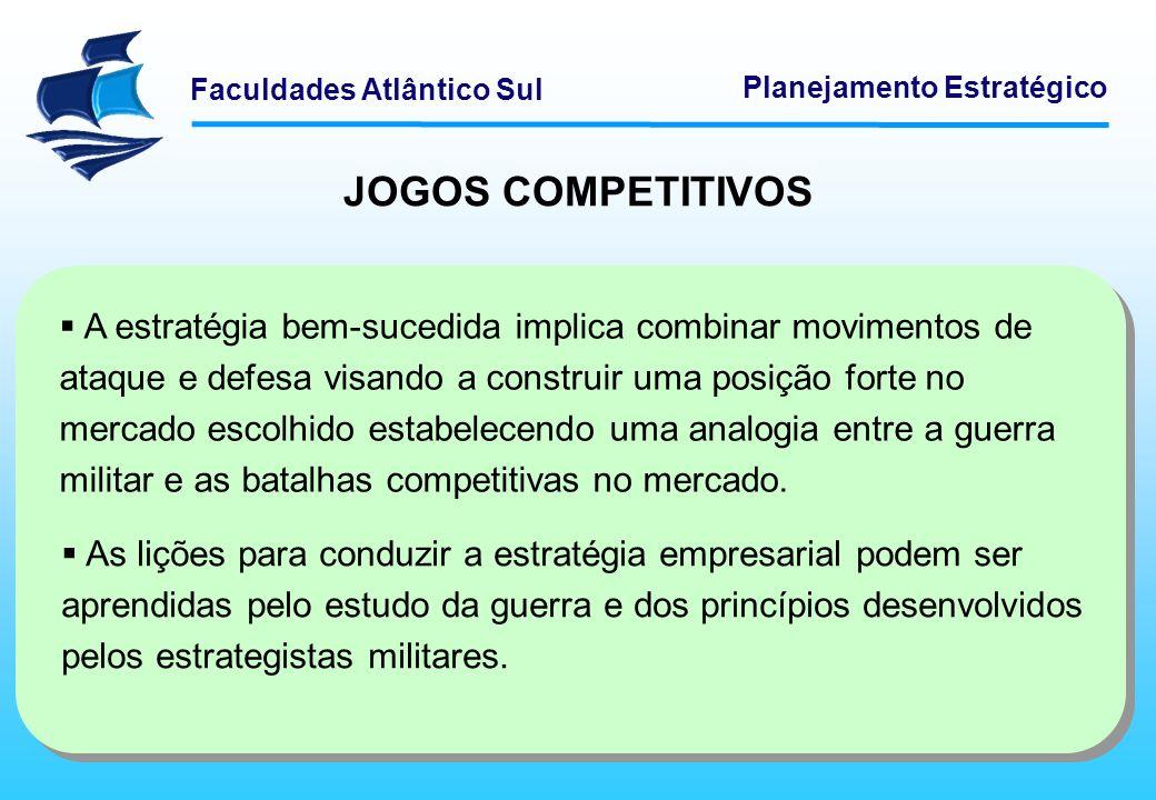 Faculdades Atlântico Sul Planejamento Estratégico JOGOS COMPETITIVOS A estratégia bem-sucedida implica combinar movimentos de ataque e defesa visando