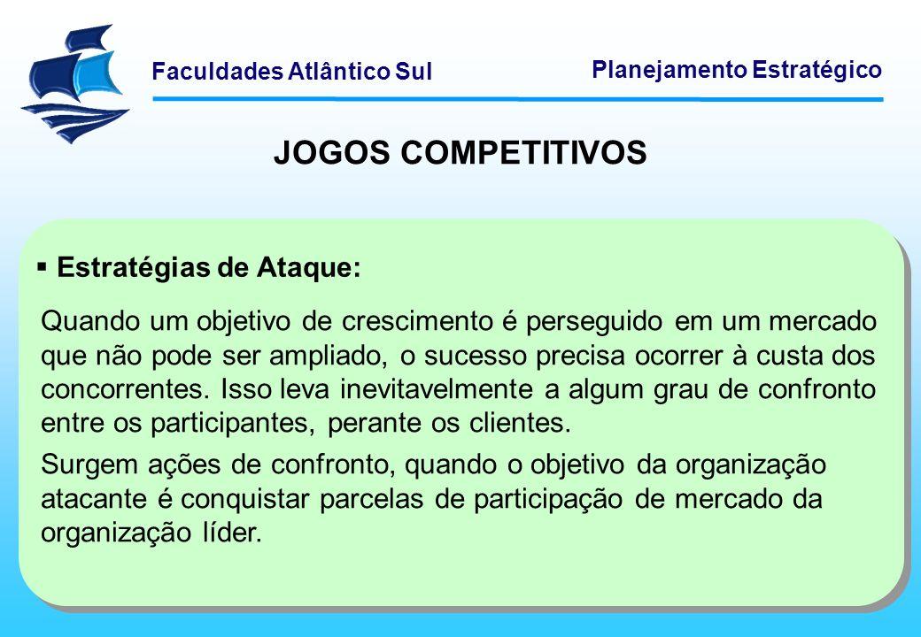 Faculdades Atlântico Sul Planejamento Estratégico JOGOS COMPETITIVOS Estratégias de Ataque: Quando um objetivo de crescimento é perseguido em um merca