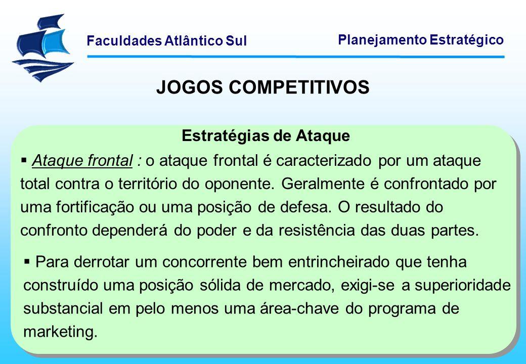 Faculdades Atlântico Sul Planejamento Estratégico JOGOS COMPETITIVOS Ataque frontal : o ataque frontal é caracterizado por um ataque total contra o te