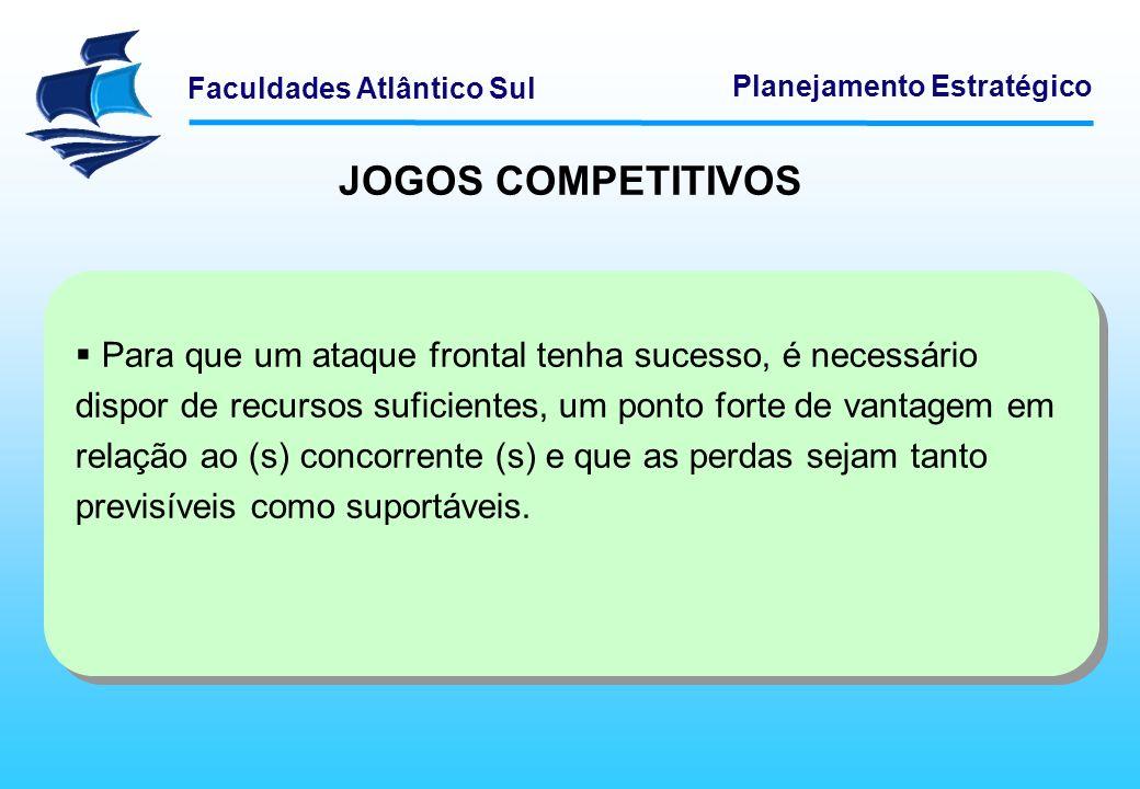 Faculdades Atlântico Sul Planejamento Estratégico JOGOS COMPETITIVOS Para que um ataque frontal tenha sucesso, é necessário dispor de recursos suficie